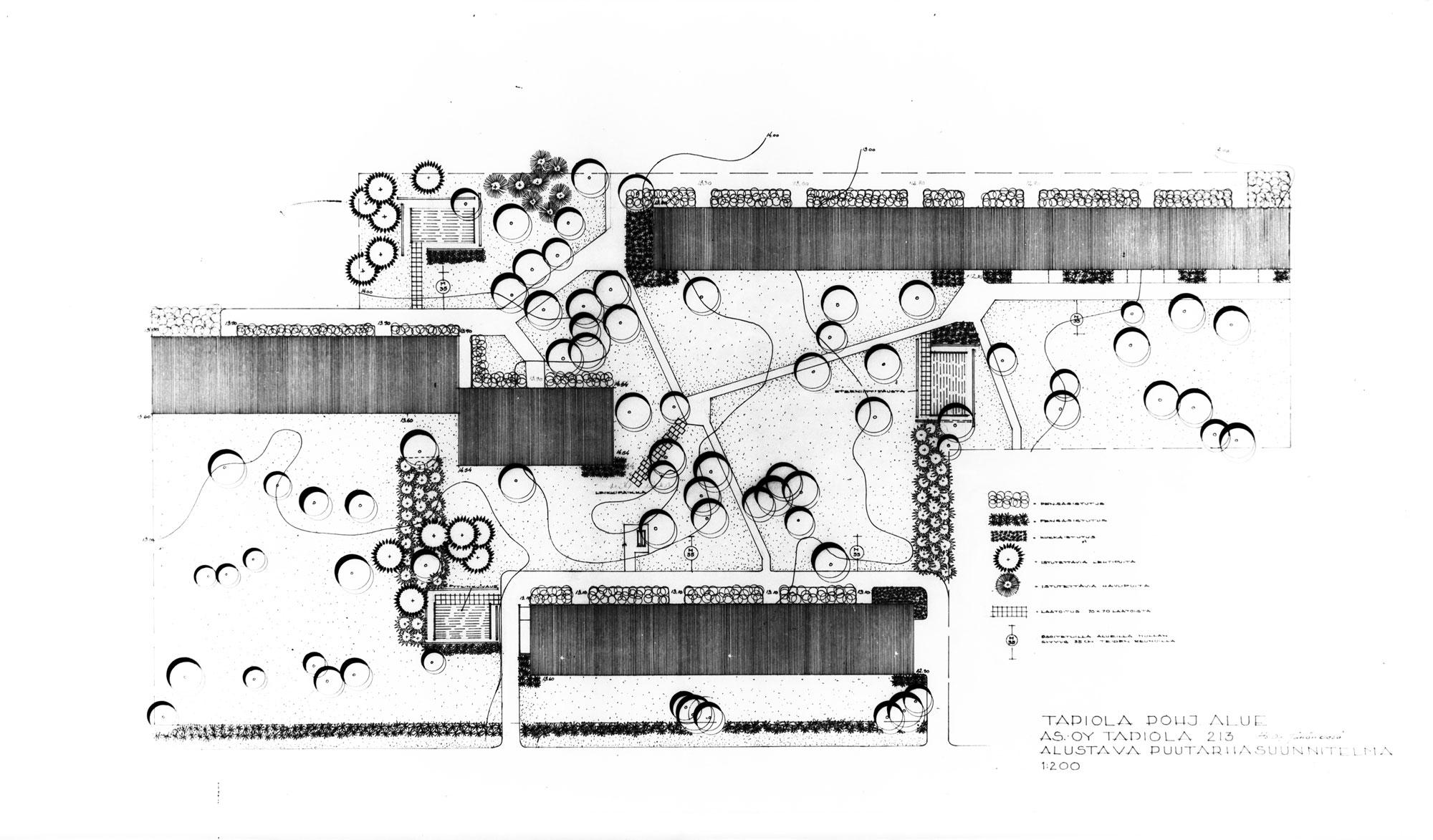 Hagalunds samskola, bostadsstiftelsen Asuntosäätiös trädgårdskontor, C: J Gottberg